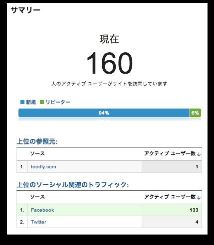 2013 demiblog 2