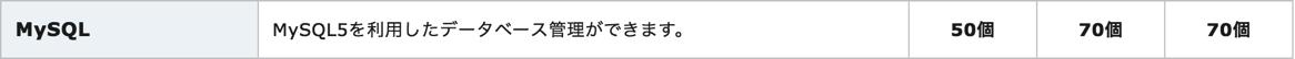 スクリーンショット 2016 09 20 22 54 03